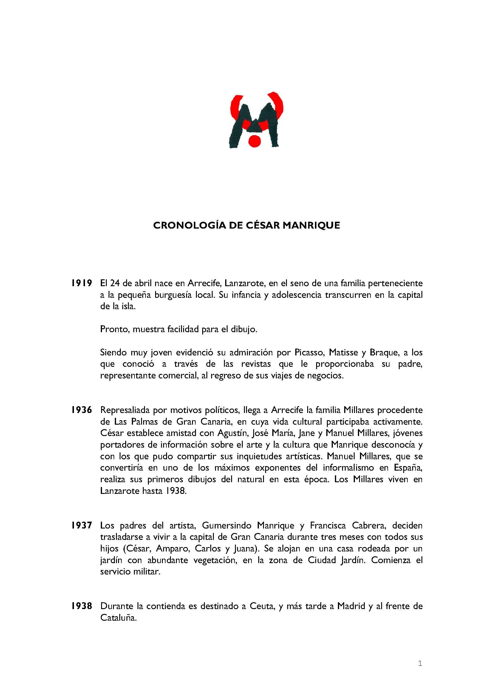 Cronología de César Manrique